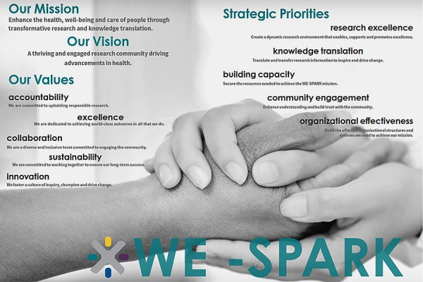 page spread from WE-Spark impact report