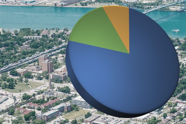 pie chart floating above campus