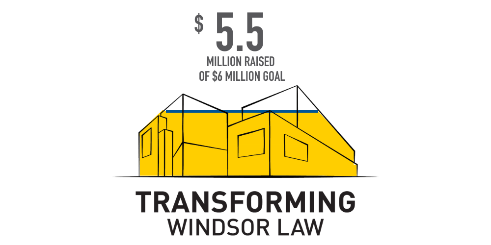 graphic showing $5.5 million raised to date