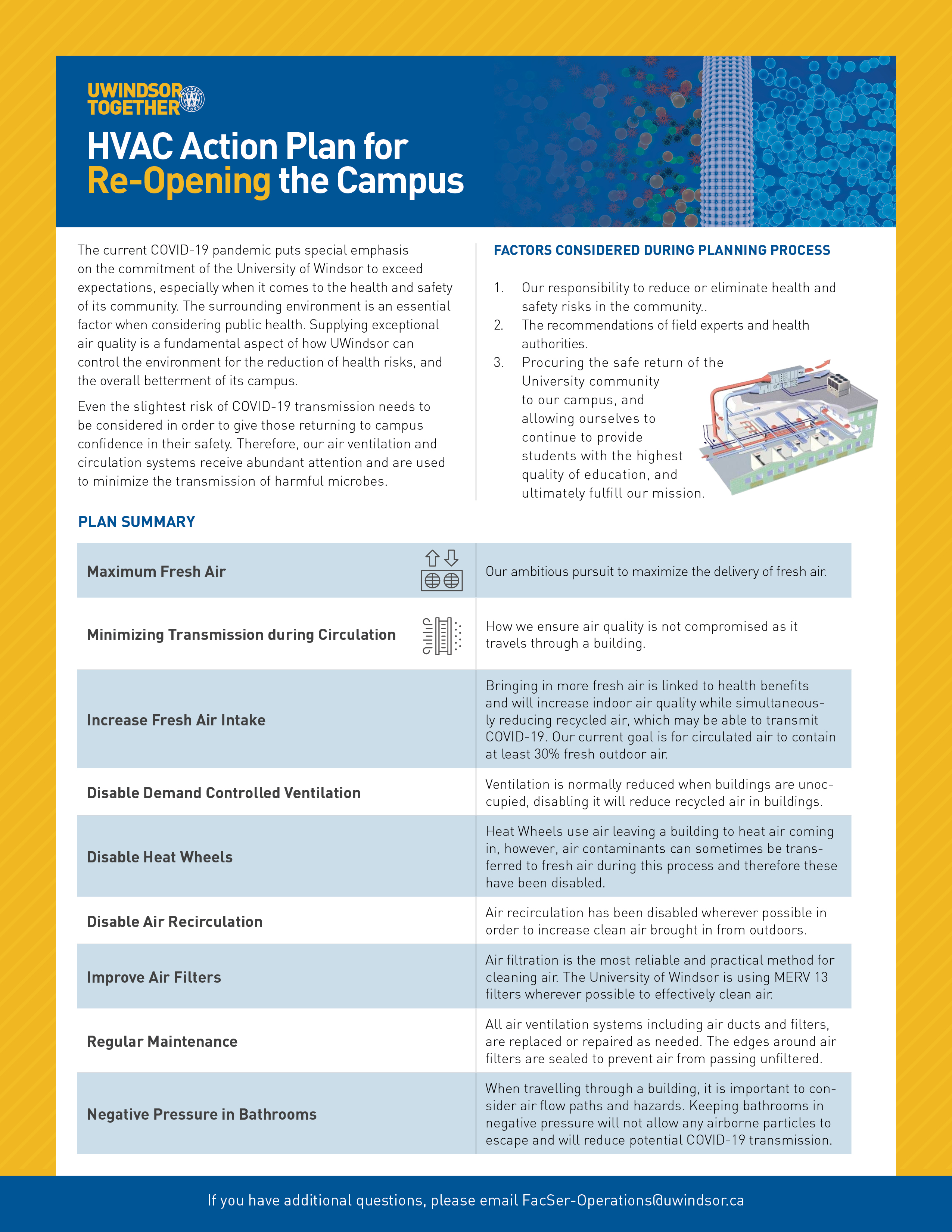 HVAC Action Plan for Re-opening the Campus