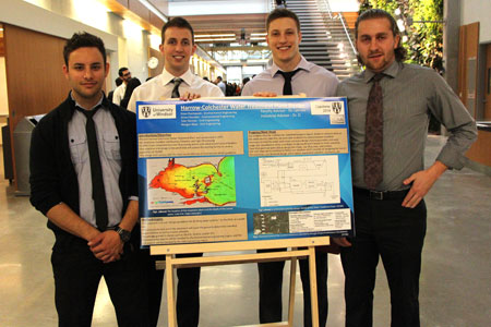 capstone project uwindsor