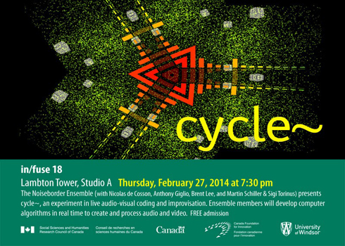 poster by Sigi Torinus for in/fuse 18 event: cycle~